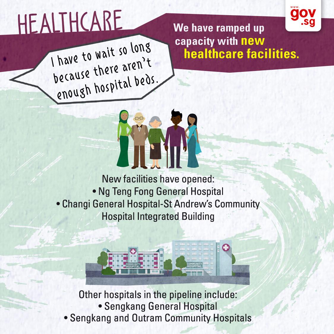 HEALTHCARE05