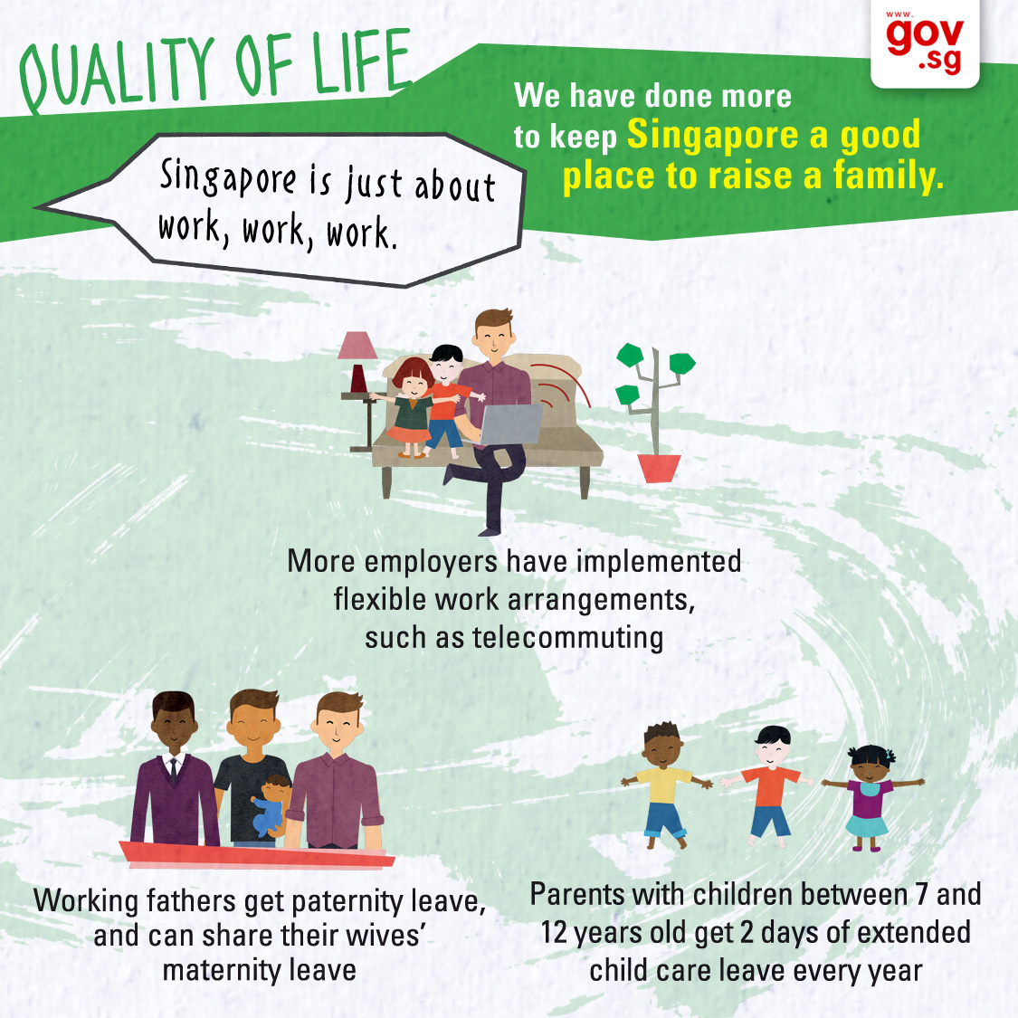 Quality Of Life 04
