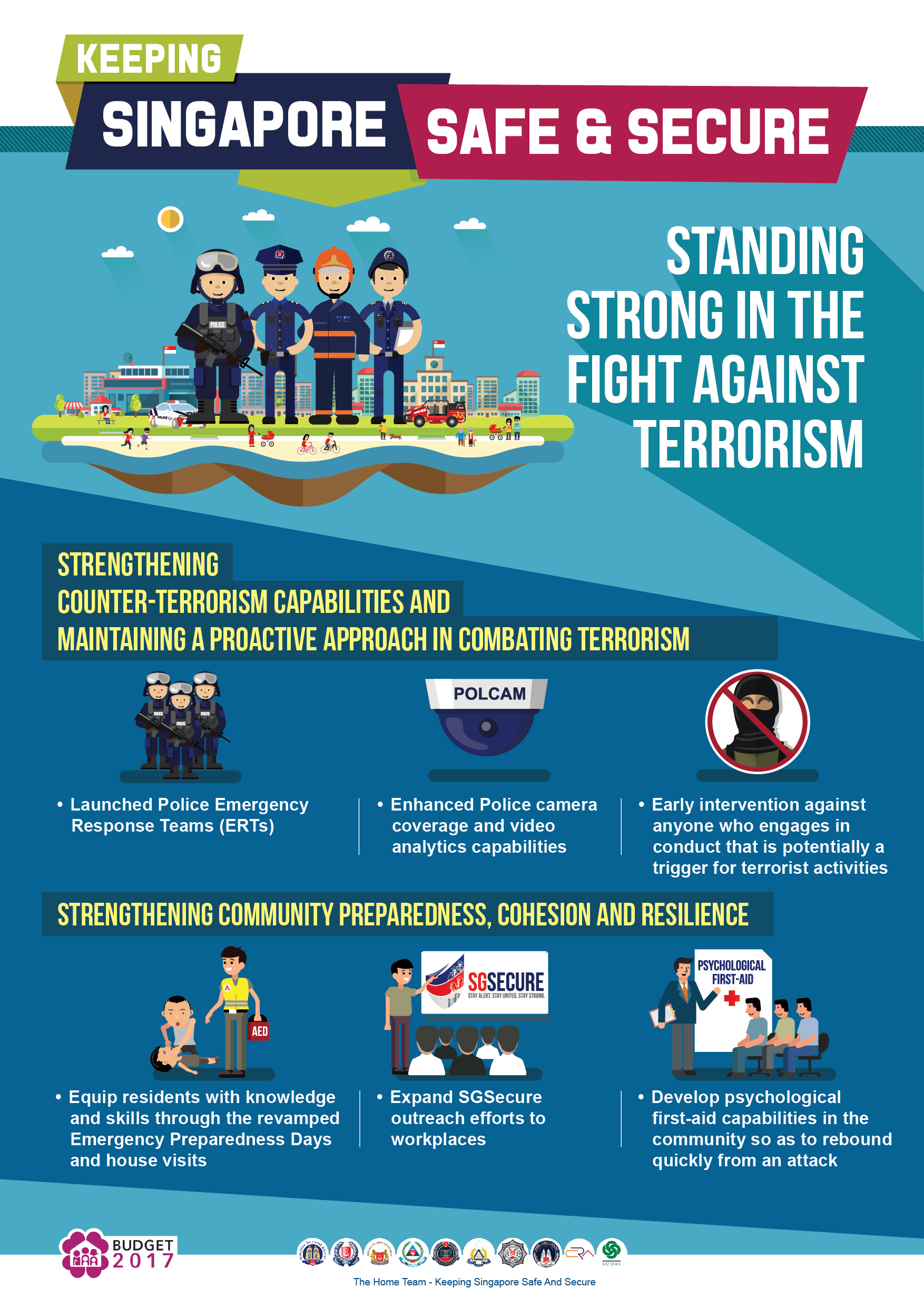 an analysis of the fight against terrorism Welcome muscle in the fight against terrorism, desert mirage, or bad idea   that helps improve policy and decisionmaking through research and analysis.